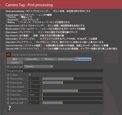 Camera-Tag-Post-processing